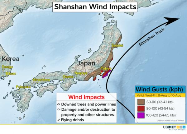 Windgeschwindigkeiten durch Taifun SHANSHAN