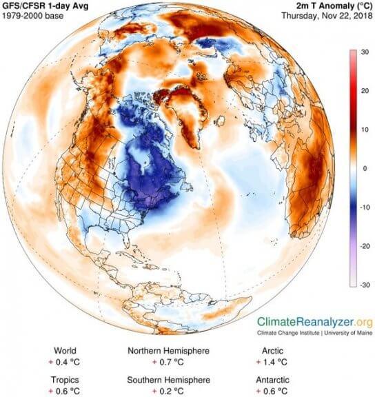 Abweichung der Temperatur am 22.11.2018 zeigt im Nordosten der USA deutlich zu niedrige Werte, während der Rest der nördlichen Halbkugel zu hohe Werte aufweist @ https://climatereanalyzer.org