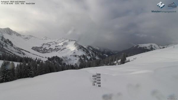 Schnee am Furkajoch