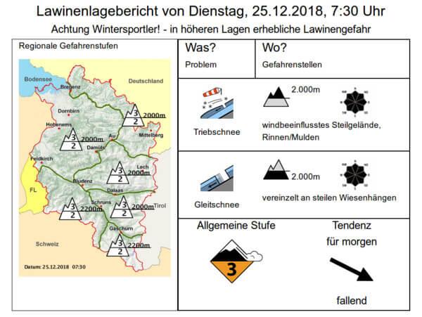 Lawinenlagebericht Vorarlberg vom 25.12.2018 @ https://warnung.vorarlberg.at