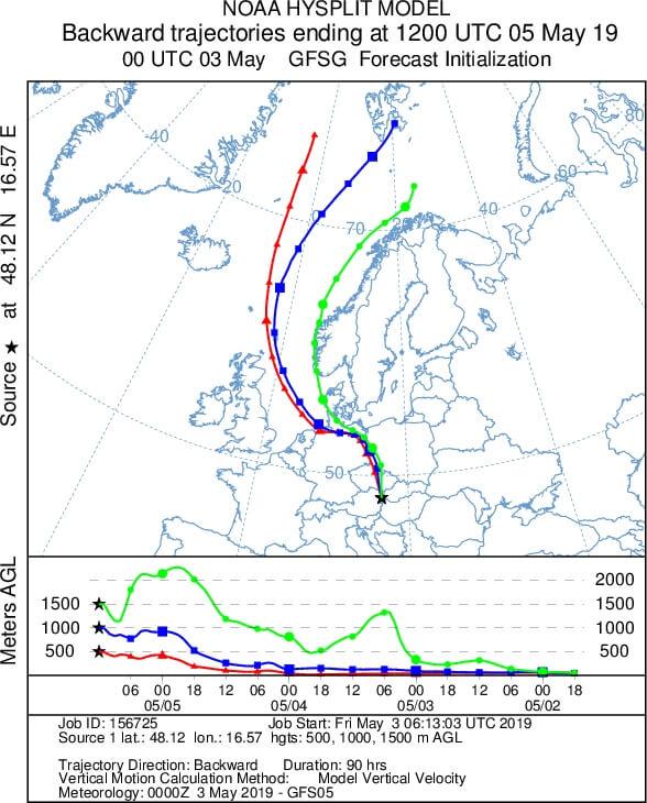 Arktische Luft erreicht am Sonntag Österreich