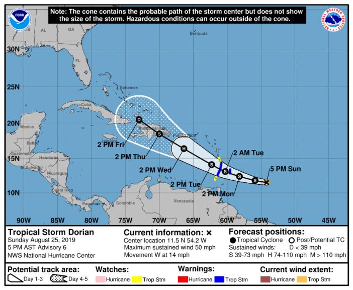 Prognostizierte Zugbahn von DORIAN @NOAA
