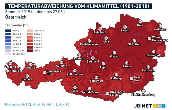 Temperaturabweichung im Sommer 2019