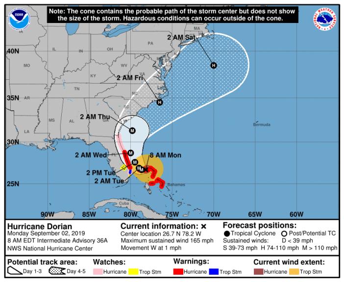 Mögliche Zugbahn von Hurrikan DORIAN @NOAA