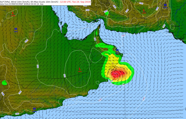 Prognose der Windspitzen @ ECMWF, UBIMET