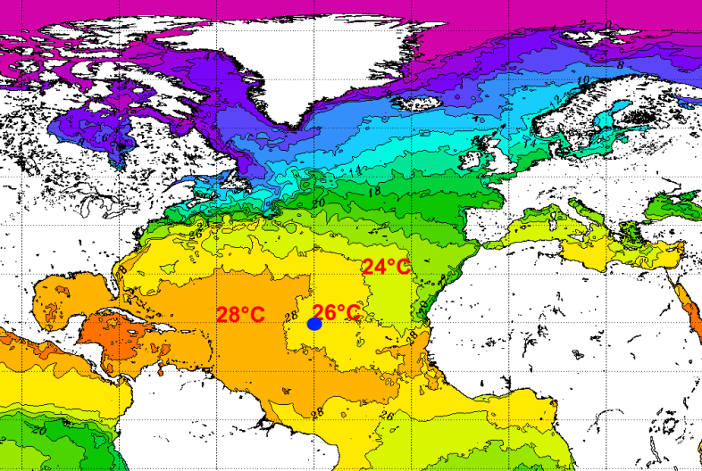 Warmer Atlantik fördert Intensivierung.