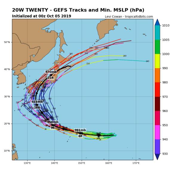 Ensemble der möglichen Zugbahnen gemäß dem GFS-Modell @ tropicaltidbits.com
