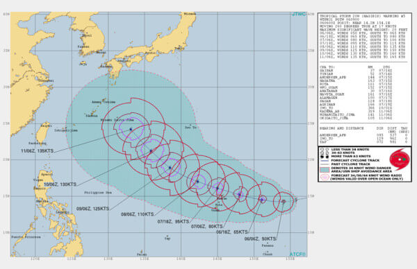 Prognostizierte Entwicklung und Zugbahn @ JTWC, https://www.metoc.navy.mil/jtwc