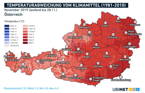 Abweichung der Temperatur im November 2019 @ UBIMET