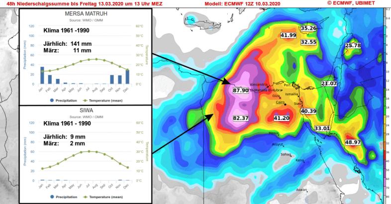 48h Niederschläge [mm] bis 13.03.2020 um 13 Uhr MEZ über Ägypten - Modell: ECMWF