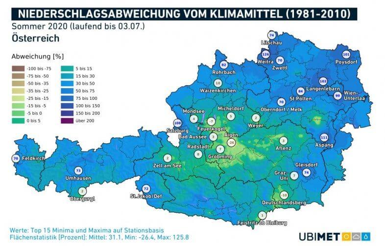 Niederschlagsanomalien für den Sommer bis zum 04.07. - UBIMET