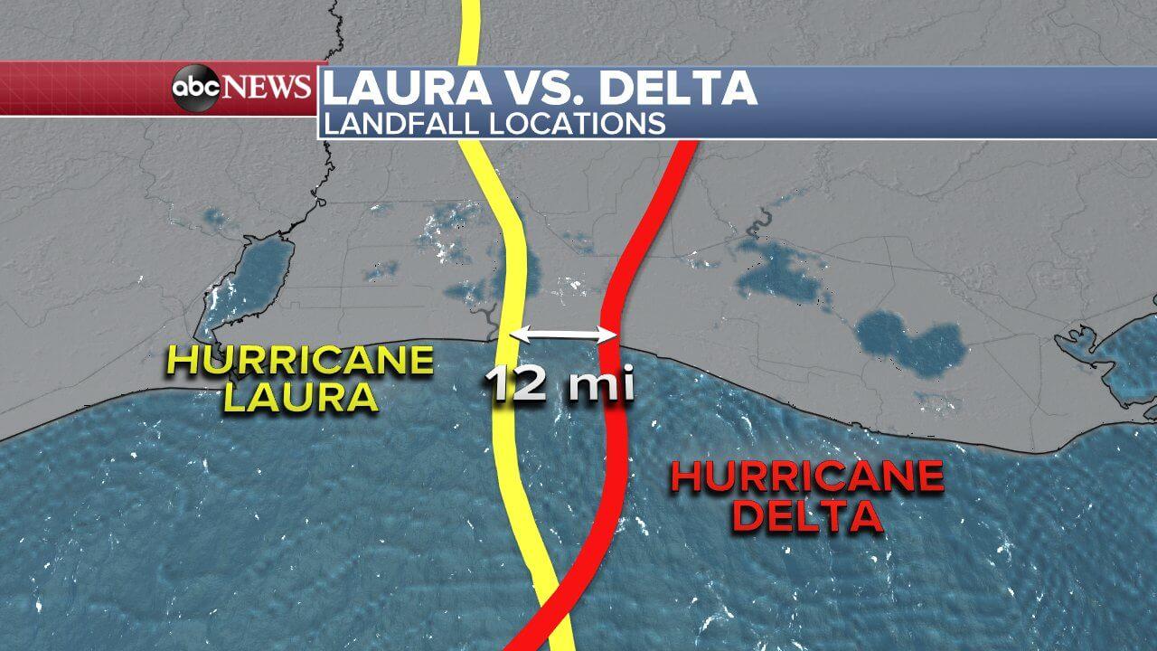 USA: Hurrikan DELTA ist auf Land getroffen