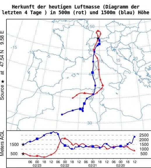 Trajektorie der Luftmasse in 500 (rot) und 1500 (blau) Meter Höhe in den letzten 4 Tagen bis heute - NOAA ARL / HySPLIT Modell