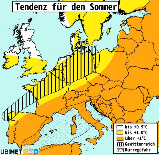 Zusammenfassung der Tendenz für den Sommer - UBIMET