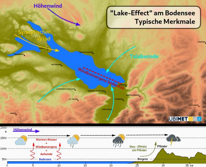 """Schematische Erklärung des """"Lake-Effect"""" am Bodensee - UBIMET"""