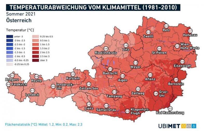 Anomalie der Temperatur im Sommer 2021 im Vergleich zum langjährigen Mittel 1981-2010 - UBIMET