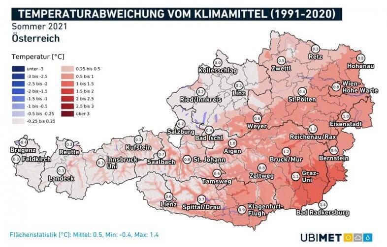 Anomalie der Temperatur im Sommer 2021 im Vergleich zum langjährigen Mittel 1991-2020 - UBIMET